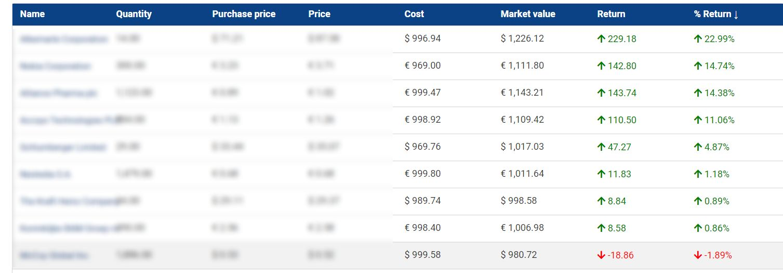 beleggen in penny stocks