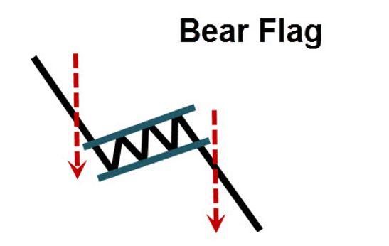 bear-flag