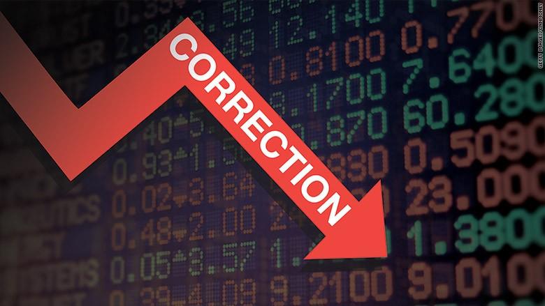 marktcorrectie