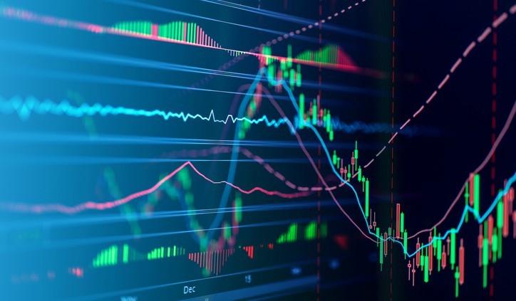 Wat is technische analyse, en hoe werkt het?